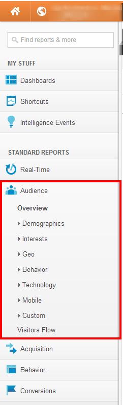 How to Use Google Analytics: Basic