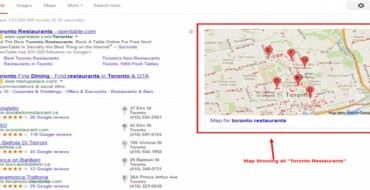What is Local Internet Marketing?
