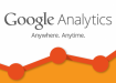 Top 4 Best Google Analytics Dashboards