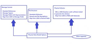 Schema/Structured Data: Explained